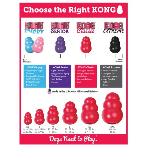 Kong Classic Red Dog Toy Xxl